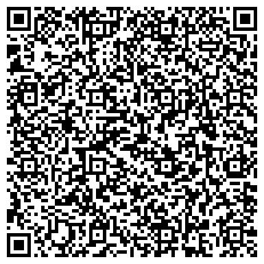QR-код с контактной информацией организации Няндомский  районный центр дополнительного образования детей