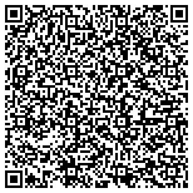 QR-код с контактной информацией организации СЕВЕРНЫЙ БАНК СБЕРБАНКА РОССИИ АРХАНГЕЛЬСКОЕ ОТДЕЛЕНИЕ № 4059