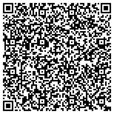 QR-код с контактной информацией организации ПЕРЕПОДГОТОВКИ НАСЕЛЕНИЯ НЕГОСУДАРСТВЕННОЕ УЧРЕЖДЕНИЕ (НОУДО)