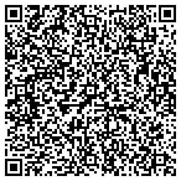 QR-код с контактной информацией организации КАФЕ ПЕТРОЗАВОДСКОГО ГОРПО