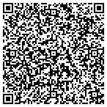 QR-код с контактной информацией организации СТОЛОВАЯ МП ПЕТРОПИТ № 2