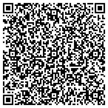 QR-код с контактной информацией организации СТОЛОВАЯ МП ПЕТРОПИТ № 13