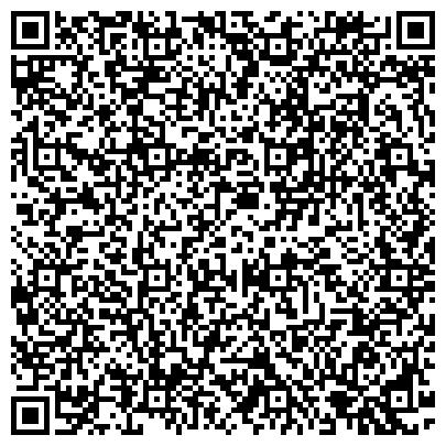 QR-код с контактной информацией организации ПОС. НИКОЛЬСКИЙ УЧАСТОК ВОДОКАНАЛ
