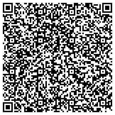 QR-код с контактной информацией организации СБЕРБАНК РОССИИ СЕВЕРО-ЗАПАДНЫЙ БАНК ПОДПОРОЖСКОЕ ОТДЕЛЕНИЕ № 1902/0941