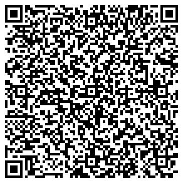 QR-код с контактной информацией организации ЦЕНТР ГОССАНЭПИДНАДЗОРА ПОЛЕССКОГО РАЙОНА