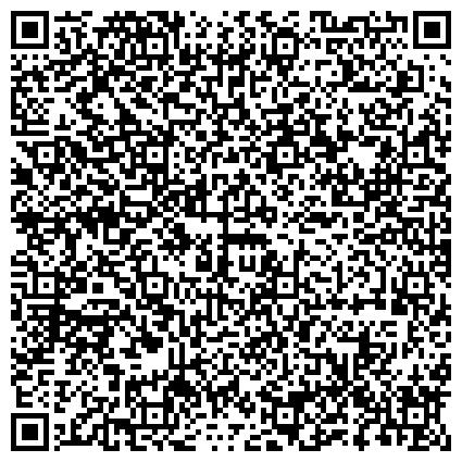 QR-код с контактной информацией организации Территориальный отдел Роспотребнадзора  в Кандалакшском и Терском районах, городе Полярные Зори
