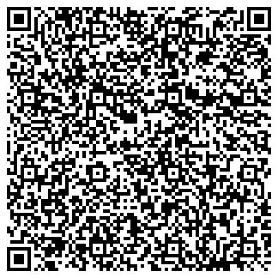 QR-код с контактной информацией организации ЛЕНИНГРАДСКИЙ ОБЛАСТНОЙ ФОНД ОБЯЗАТЕЛЬНОГО МЕДИЦИНСКОГО СТРАХОВАНИЯ ПРИОЗЕРСКИЙ МЕЖРАЙОННЫЙ ФИЛИАЛ