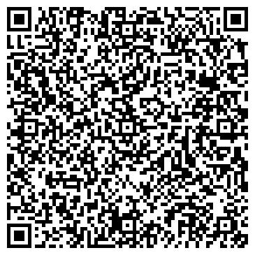 QR-код с контактной информацией организации СБЕРБАНК РОССИИ КАРЕЛЬСКОЕ ОТДЕЛЕНИЕ