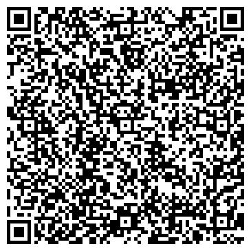 QR-код с контактной информацией организации АВТОЗАПЧАСТИ ТОРГОВАЯ СЕТЬ