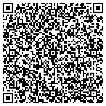 QR-код с контактной информацией организации СЕРЕДКИНСКАЯ ШКОЛА ПСКОВСКОГО РАЙОНА