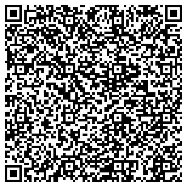 QR-код с контактной информацией организации НОУ ВПО Филиал МИГУП в Псковской области