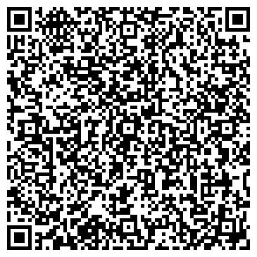 QR-код с контактной информацией организации ЦЕНТР САНЭПИДНАДЗОРА ГОРОДСКОЙ