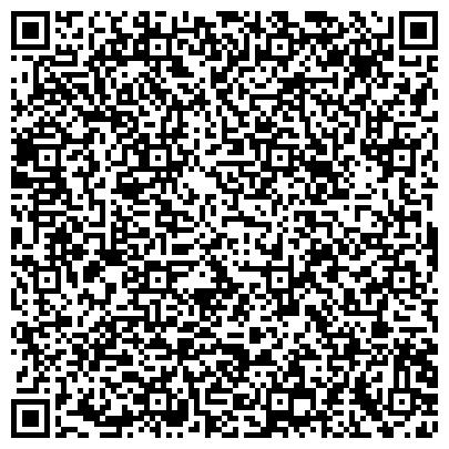 QR-код с контактной информацией организации ПЕРЕПОДГОТОВКИ И ПОВЫШЕНИЯ КВАЛИФИКАЦИИ КАДРОВ АПК ИНСТИТУТ ФГОУ ДПО
