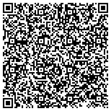 QR-код с контактной информацией организации НЕЗАВИСИМЫЙ СОЦИАЛЬНЫЙ ЖЕНСКИЙ ЦЕНТР ОБЛАСТНОЙ