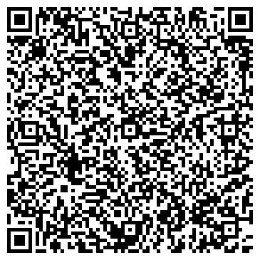 QR-код с контактной информацией организации № 1 БЕРЕЗКА ДЕТСКИЙ САД