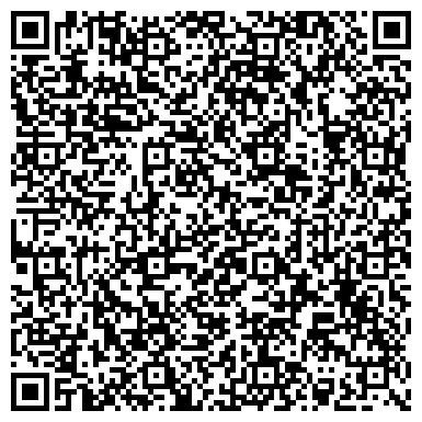 QR-код с контактной информацией организации ПОГРАНИЧНАЯ ГОСИНСПЕКЦИЯ ПО КАРАНТИНУ РАСТЕНИЙ