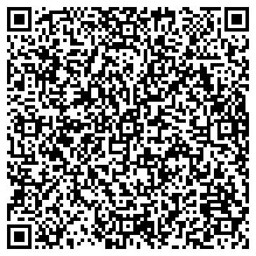 QR-код с контактной информацией организации ЦЕНТРАЛЬНАЯ БИБЛИОТЕКА ИМ. ГОГОЛЯ Н. В.