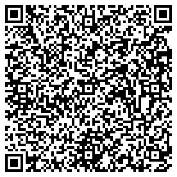 QR-код с контактной информацией организации ГОРОДСКОЙ ЖЕНСОВЕТ
