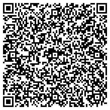 QR-код с контактной информацией организации ИМ. ЛЕНИНСКОГО КОМСОМОЛА ДВОРЕЦ КУЛЬТУРЫ