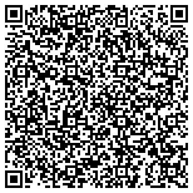 QR-код с контактной информацией организации МАСТЕРСКАЯ ПО РЕМОНТУ И ОКРАСКЕ АВТОМОБИЛЕЙ