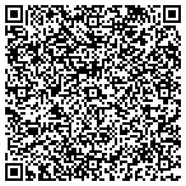 QR-код с контактной информацией организации МЕДИКО-СОЦИАЛЬНАЯ ЭКСПЕРТИЗА