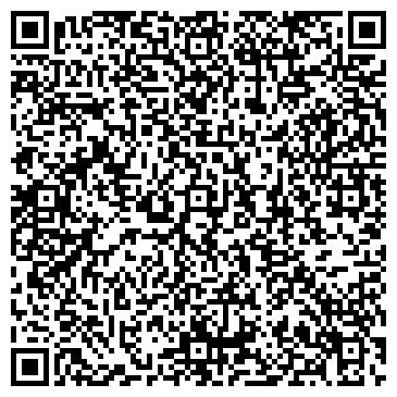 QR-код с контактной информацией организации НОВОСЕЛЬСКИЙ ДОМ РУССКОГО НАРОДНОГО ТВОРЧЕСТВА