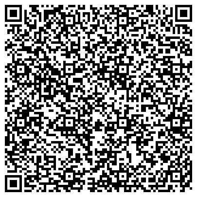 QR-код с контактной информацией организации СБЕРБАНК РОССИИ СЕВЕРО-ЗАПАДНЫЙ БАНК КИНГИСЕППСКОЕ ОТДЕЛЕНИЕ № 1883/1068