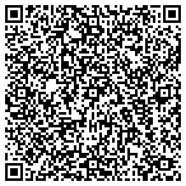 QR-код с контактной информацией организации БИОЛОГИИ КНЦ УРО РАН ИНСТИТУТ