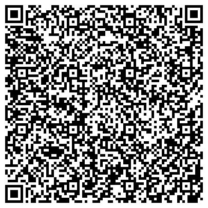 QR-код с контактной информацией организации НАУЧНО-ИССЛЕДОВАТЕЛЬСКИЙ И ПРОЕКТНО-ТЕХНОЛОГИЧЕСКИЙ ИНСТИТУТ АПК