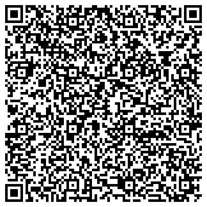 QR-код с контактной информацией организации МИНИСТЕРСТВО АРХИТЕКТУРЫ СТРОИТЕЛЬСТВА КОММУНАЛЬНОГО ХОЗЯЙСТВА И ЭНЕРГЕТИКИ