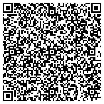QR-код с контактной информацией организации УПРАВЛЕНИЕ ГОССВЯЗЬНАДЗОРА ПО РЕСПУБЛИКЕ КОМИ