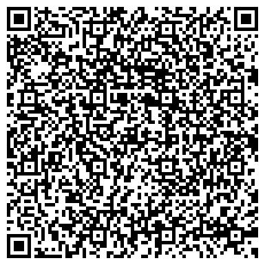 QR-код с контактной информацией организации КОМИ РЕСПУБЛИКАНСКИЙ ИСТОРИКО-КРАЕВЕДЧЕСКИЙ МУЗЕЙ