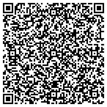 QR-код с контактной информацией организации ГРАЖДАНСКОЙ ОБОРОНЫ КУРСЫ