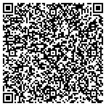QR-код с контактной информацией организации СЕВЕРО-КАВКАЗСКИЙ СОЮЗ ПРЕДПРИНИМАТЕЛЕЙ