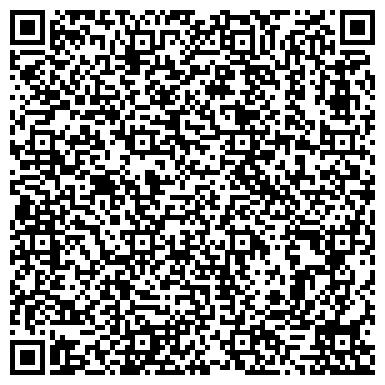 QR-код с контактной информацией организации Историко-краеведческий музей Майского района