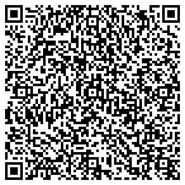 QR-код с контактной информацией организации ИМНС РОССИИ ПО КИЗЛЯРСКОМУ РАЙОНУ