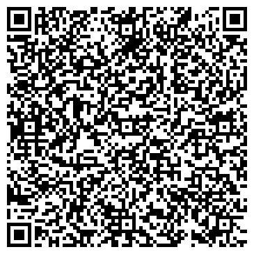 QR-код с контактной информацией организации ГОСУДАРСТВЕННАЯ СЕМЕННАЯ ИНСПЕКЦИЯ КБР ФГУ