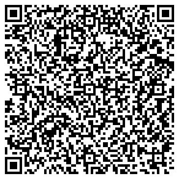 QR-код с контактной информацией организации НЕФТЕКУМСКАЯ ЦЕНТРАЛЬНАЯ РАЙОННАЯ БОЛЬНИЦА