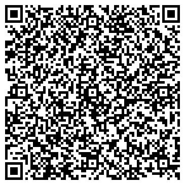 QR-код с контактной информацией организации КАВКАЗПРОМСТРОЙБАНК КОММЕРЧЕСКИЙ БАНК