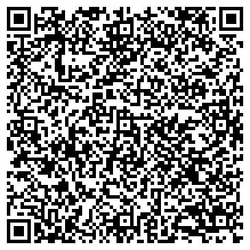 QR-код с контактной информацией организации НОВОСИБИРСКИЙ ДРОЖЖЕВОЙ ЗАВОД, ЗАО