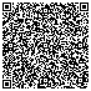 QR-код с контактной информацией организации КИПАРМОТЕСТ