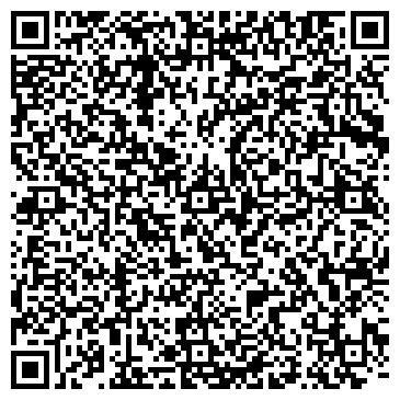QR-код с контактной информацией организации ЭКСПЕРТ АГЕНТСТВО НЕЗАВИСИМОЙ ОЦЕНКИ, ООО