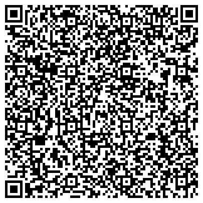 QR-код с контактной информацией организации МБУДО Детско-юношеская спортивная школа «Волжанин»