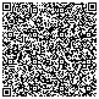 QR-код с контактной информацией организации КИП МАСТЕР ТПП, контрольно-измерительные приборы для ЖКХ