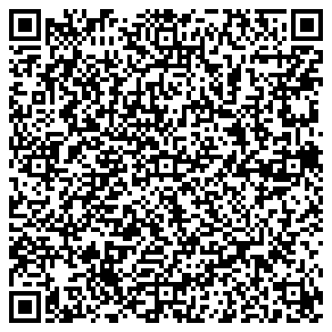 QR-код с контактной информацией организации АРИСТОН ТЕРМО РУСЬ
