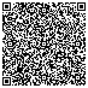 QR-код с контактной информацией организации НЕЙРОИНФОРМАТИКА НИЦ