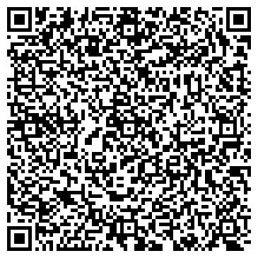 QR-код с контактной информацией организации ЭНЕРГОТЕХНОЛОГИИ НПК, ООО
