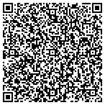 QR-код с контактной информацией организации БОРИСФЕН, АГРОФИРМА