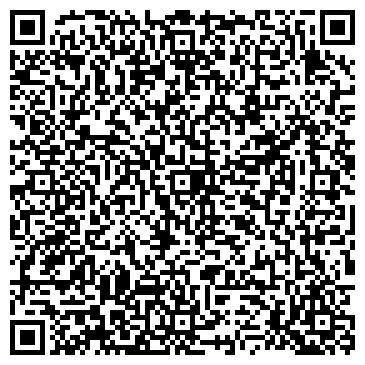 QR-код с контактной информацией организации ЧП НИКОПОЛЬСКИЙ ЭКОНОМИЧЕСКИЙ УНИВЕРСИТЕТ