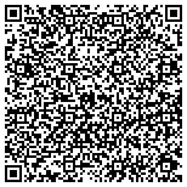 QR-код с контактной информацией организации ИНСТИТУТ ХИМИИ ВЫСОКОМОЛЕКУЛЯРНЫХ СОЕДИНЕНИЙ НАН УКРАИНЫ, ГП